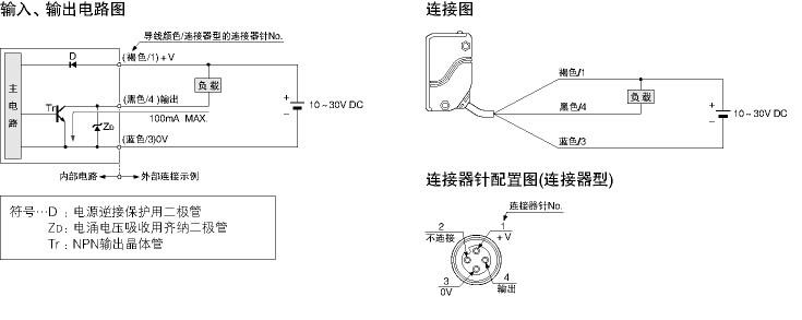 距离设定反射型光电传感器